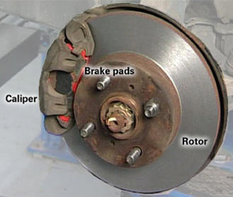 Brake pads rotor and caliper
